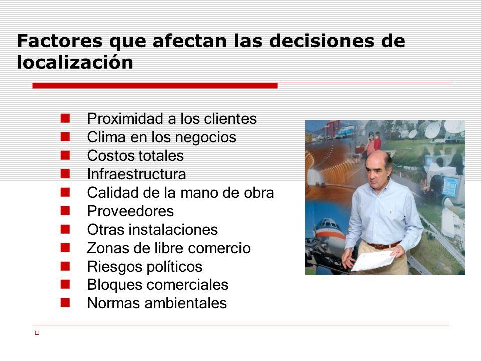 Factores que afectan las decisiones de localización