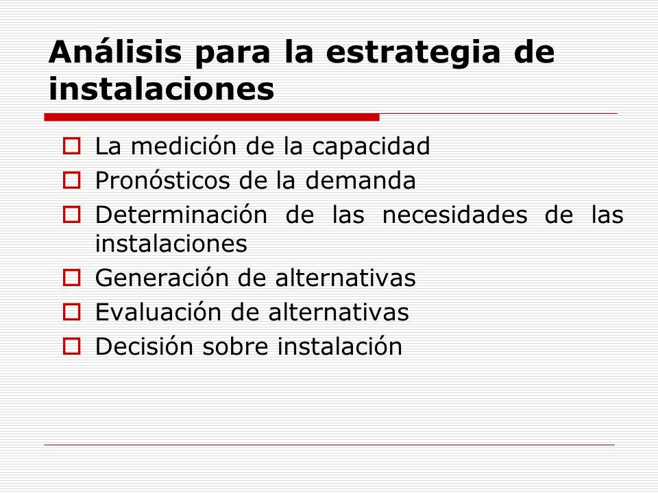 Análisis para la estrategia de instalaciones