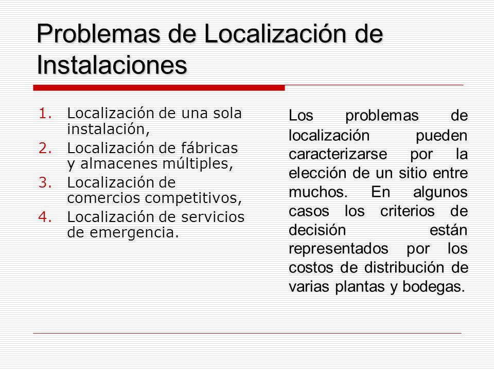 Problemas de Localización de Instalaciones