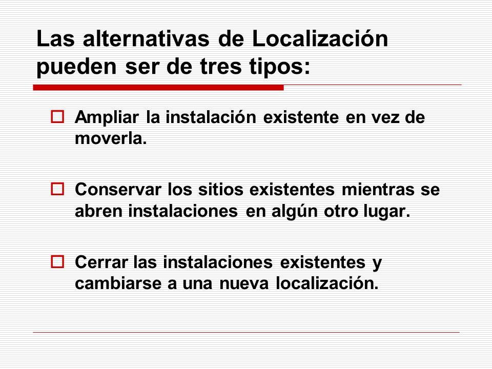 Las alternativas de Localización pueden ser de tres tipos: