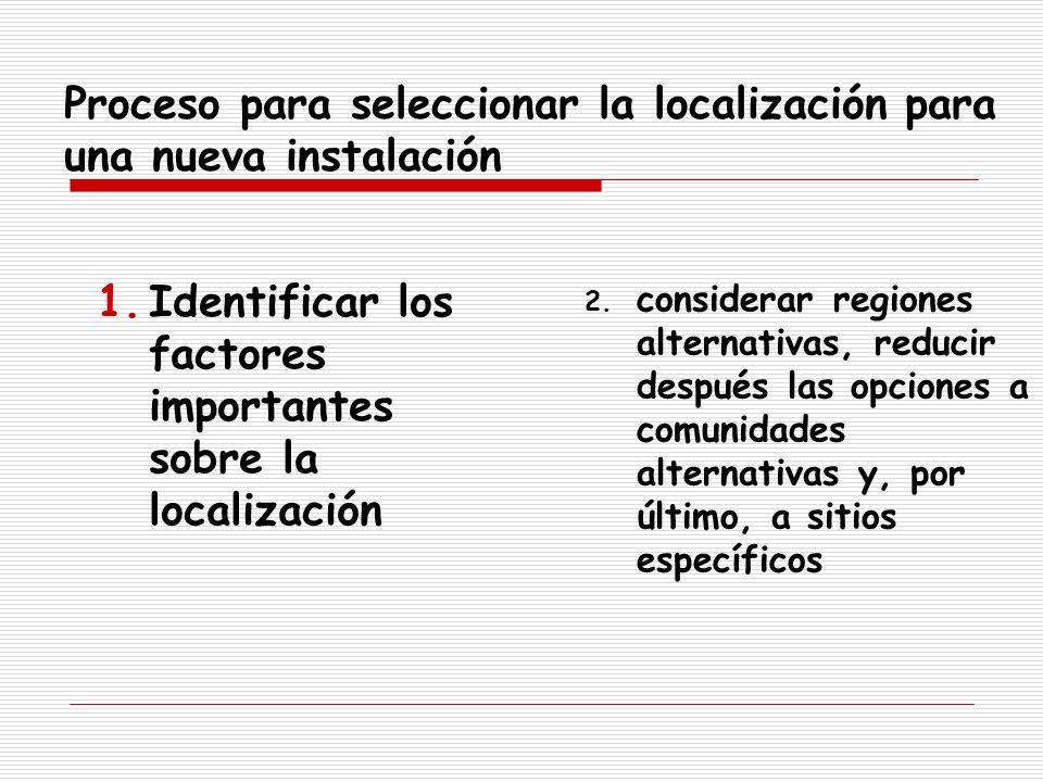 Proceso para seleccionar la localización para una nueva instalación