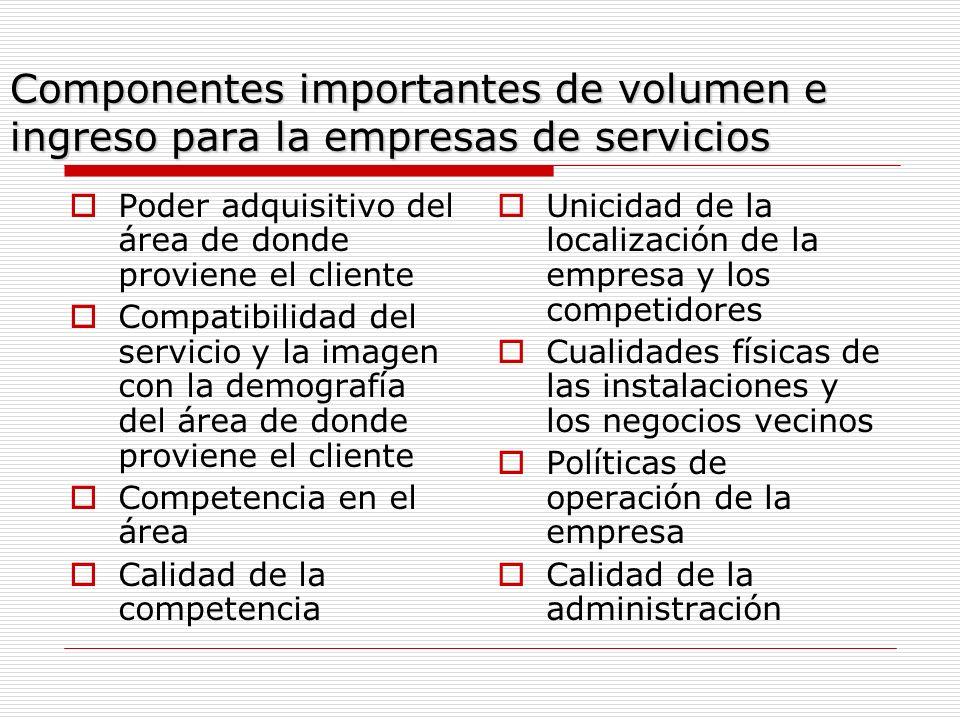 Componentes importantes de volumen e ingreso para la empresas de servicios