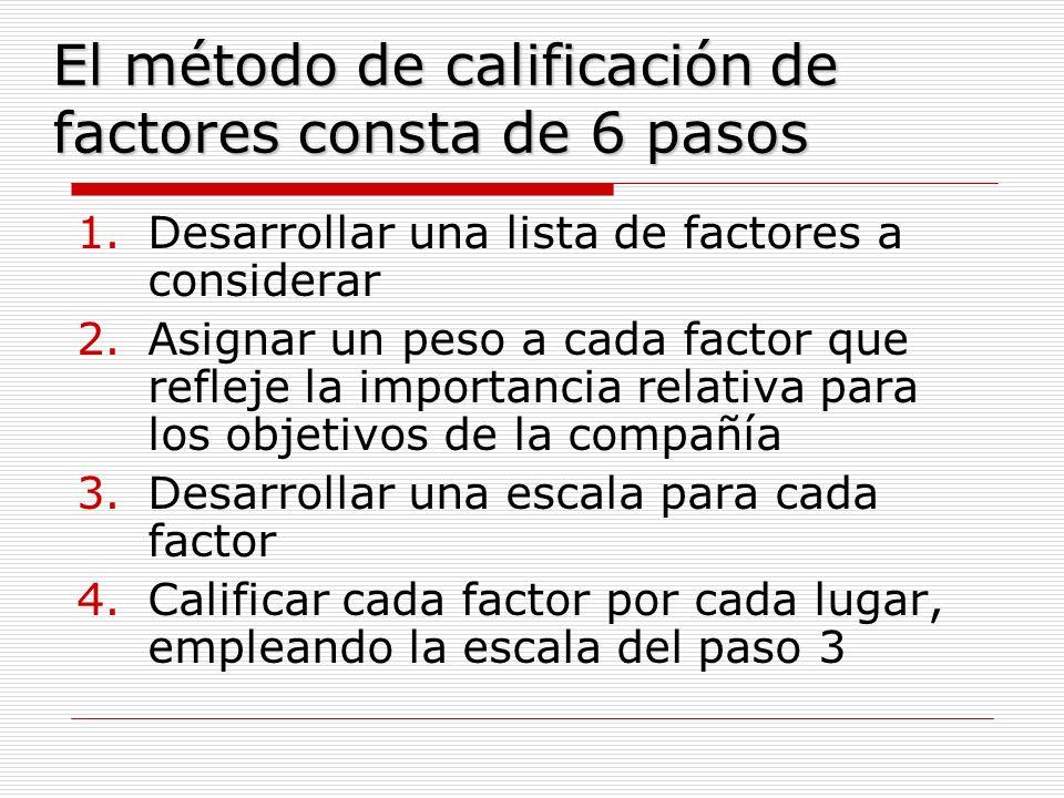 El método de calificación de factores consta de 6 pasos