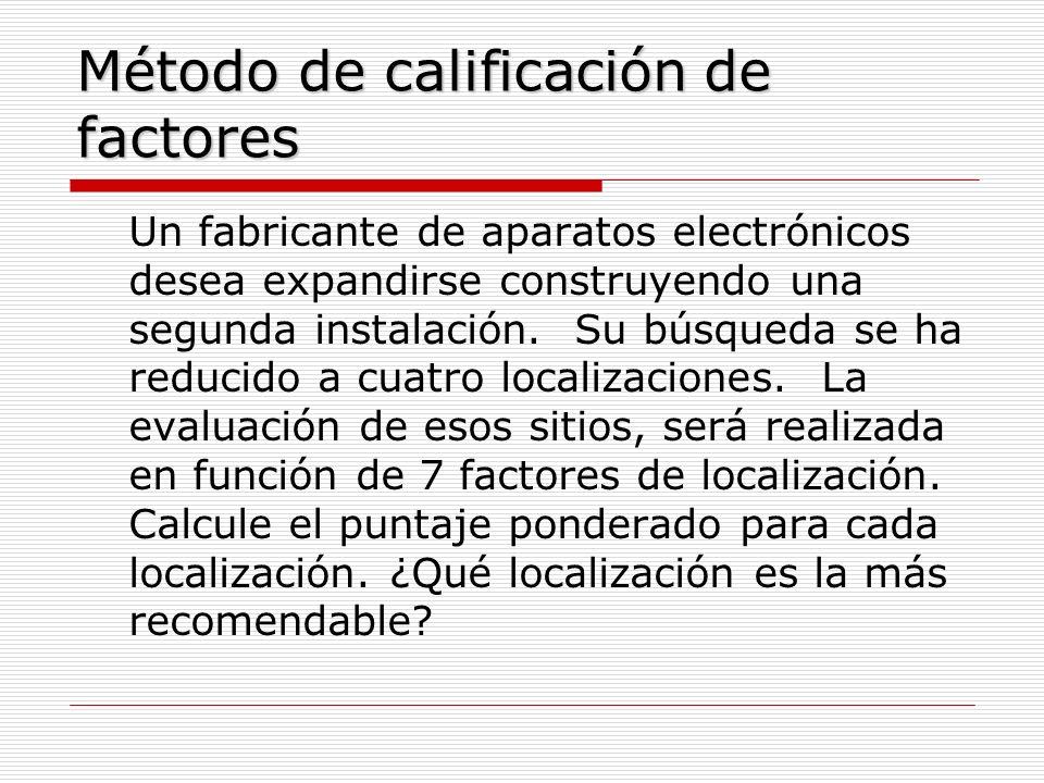 Método de calificación de factores