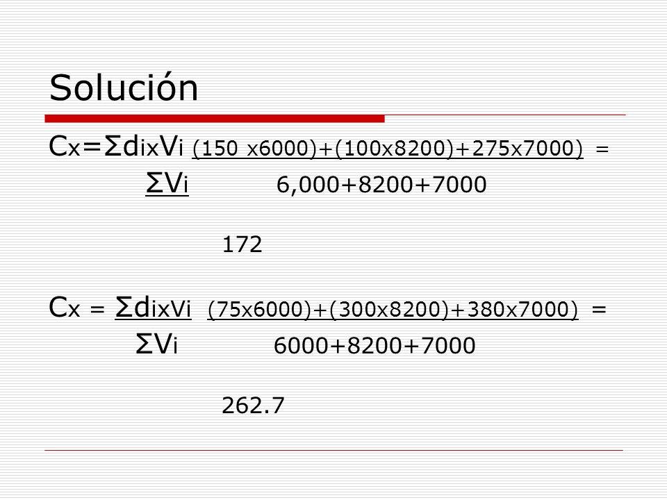 Solución Cx=ΣdixVi (150 x6000)+(100x8200)+275x7000) =