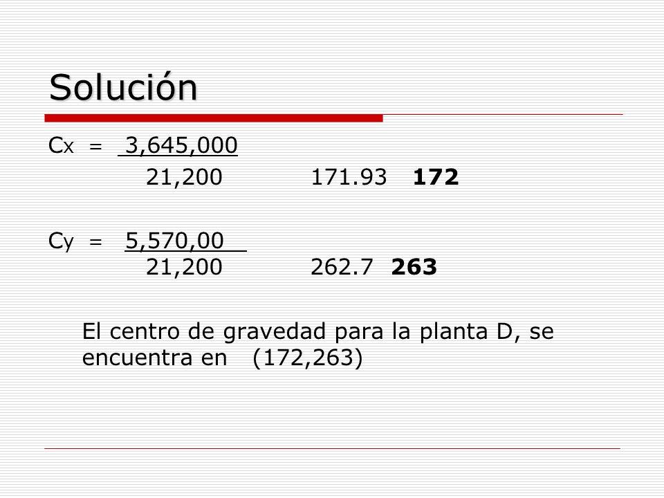 Solución Cx = 3,645,000. 21,200 171.93 172. Cy = 5,570,00 21,200 262.7 263.