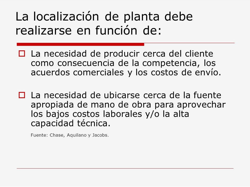 La localización de planta debe realizarse en función de: