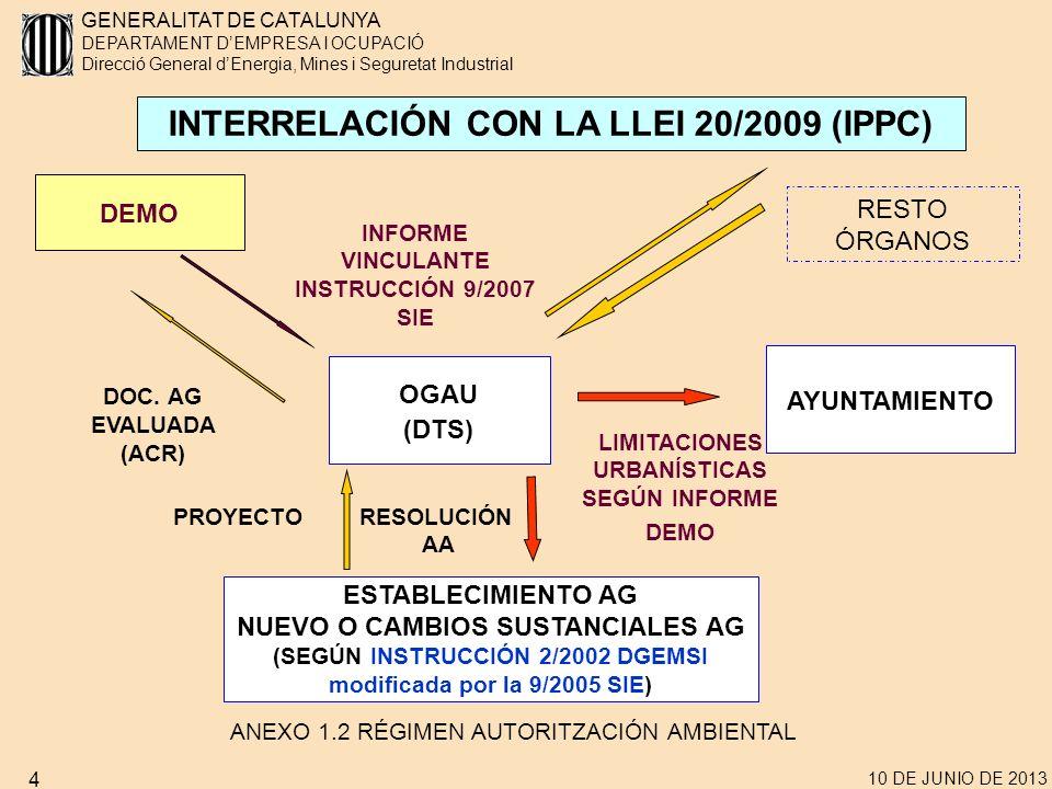 INTERRELACIÓN CON LA LLEI 20/2009 (IPPC)