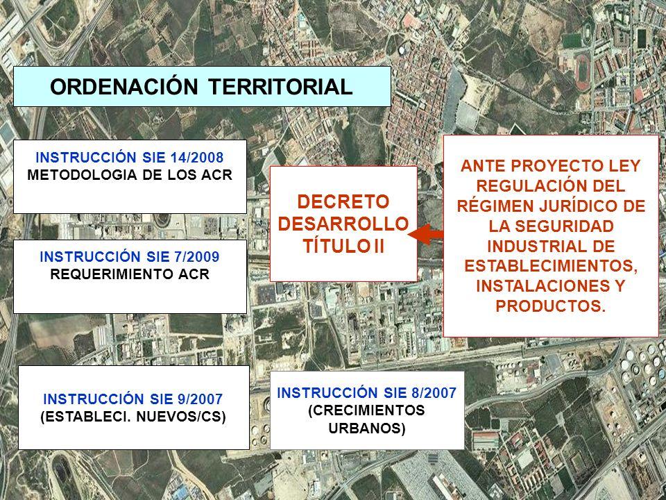 ORDENACIÓN TERRITORIAL