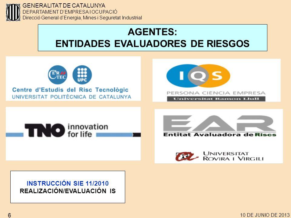 AGENTES: ENTIDADES EVALUADORES DE RIESGOS