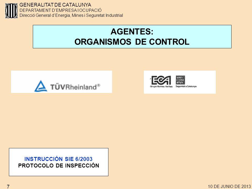 PROTOCOLO DE INSPECCIÓN