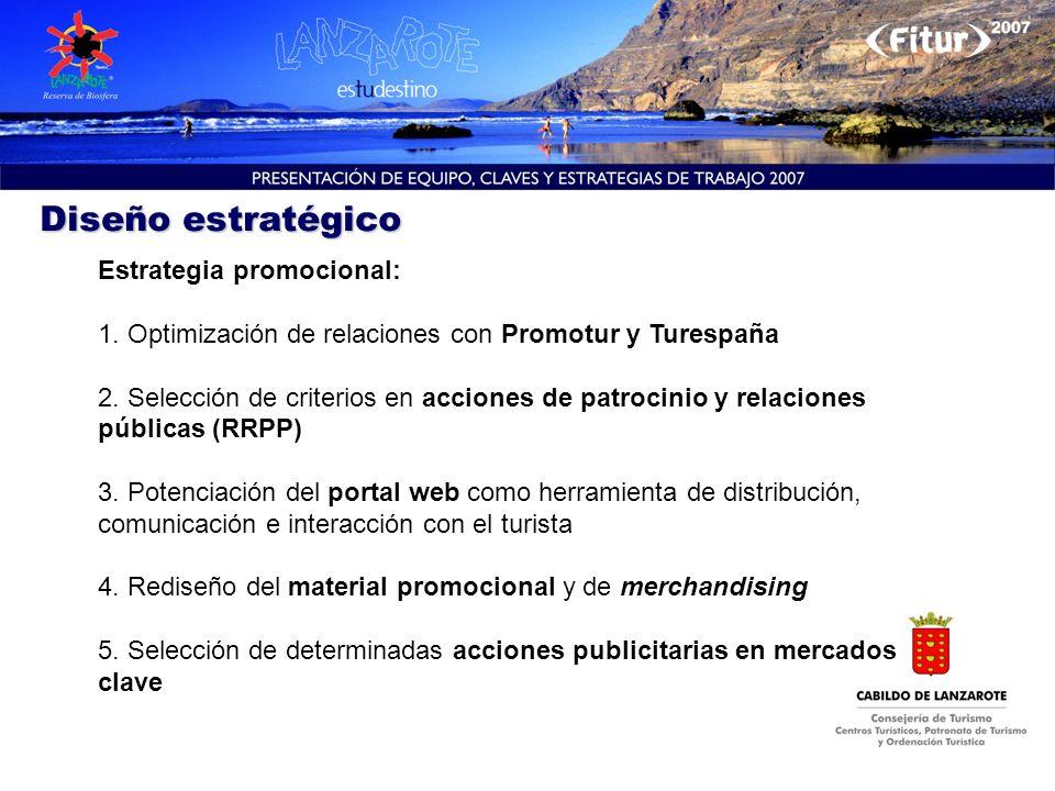 Diseño estratégico Estrategia promocional: