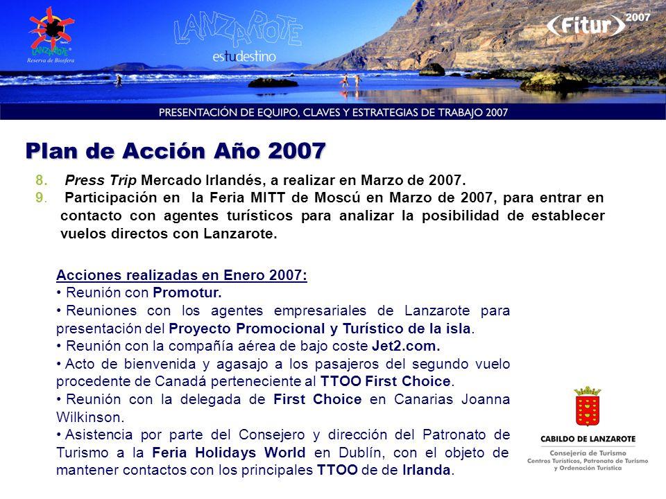 Plan de Acción Año 2007 Gestión