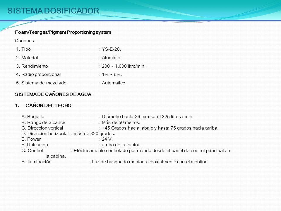 SISTEMA DOSIFICADOR Foam/Tear gas/Pigment Proportioning system