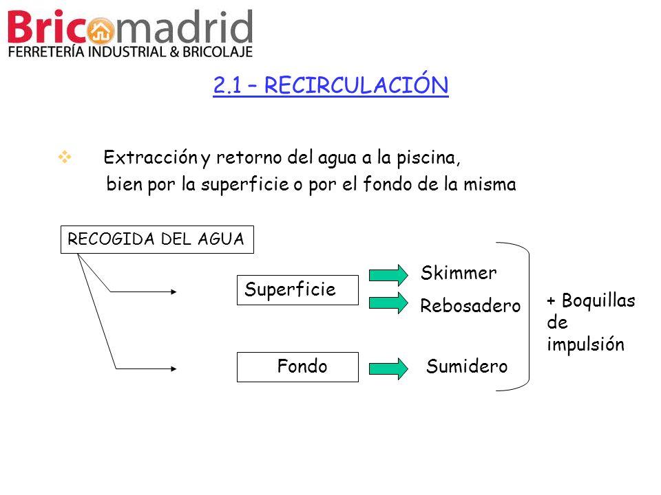 2.1 – RECIRCULACIÓN Extracción y retorno del agua a la piscina,