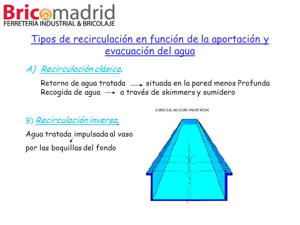 Tipos de recirculación en función de la aportación y evacuación del agua