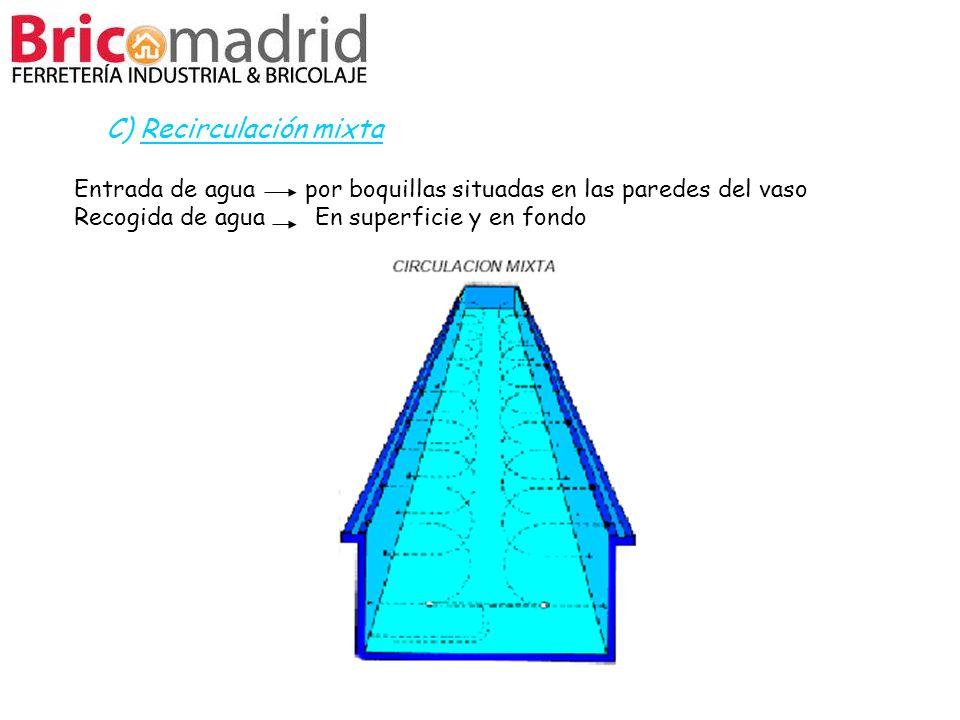 C) Recirculación mixta Entrada de agua por boquillas situadas en las paredes del vaso Recogida de agua En superficie y en fondo