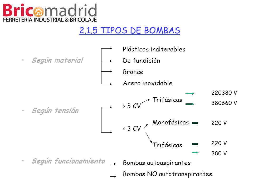 2.1.5 TIPOS DE BOMBAS Según material Según tensión