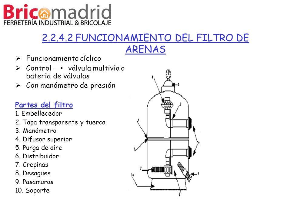 2.2.4.2 FUNCIONAMIENTO DEL FILTRO DE ARENAS