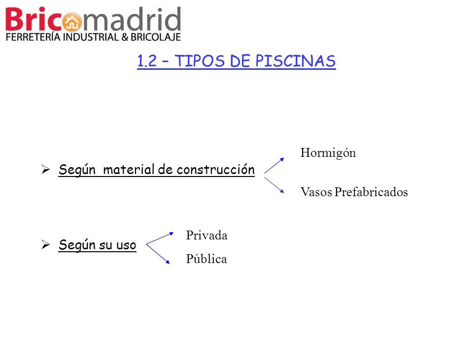 1.2 – TIPOS DE PISCINAS Según material de construcción Hormigón