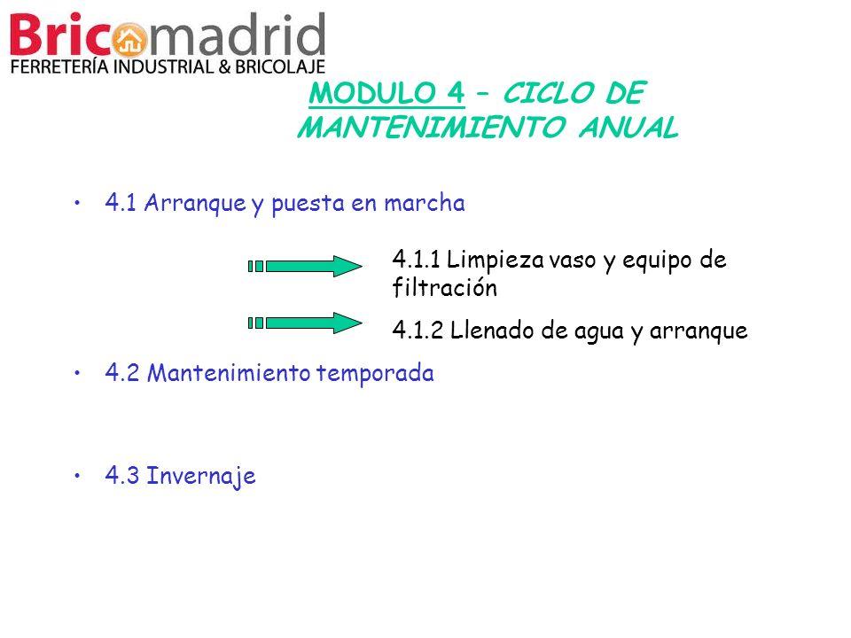 MODULO 4 – CICLO DE MANTENIMIENTO ANUAL