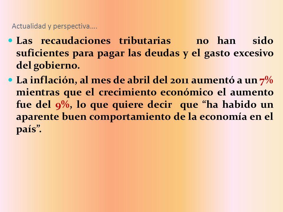 Actualidad y perspectiva….