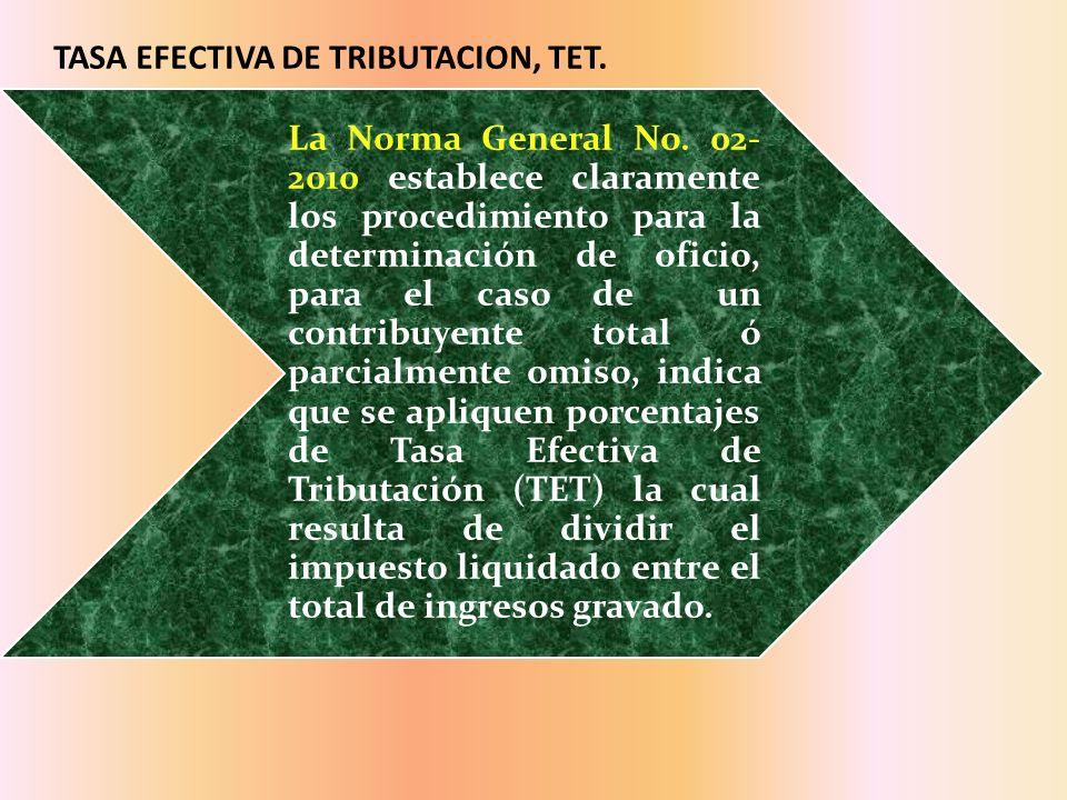 TASA EFECTIVA DE TRIBUTACION, TET.