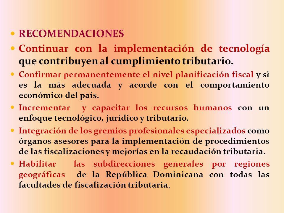 RECOMENDACIONES Continuar con la implementación de tecnología que contribuyen al cumplimiento tributario.