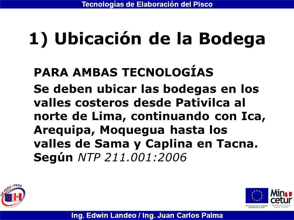 1) Ubicación de la Bodega