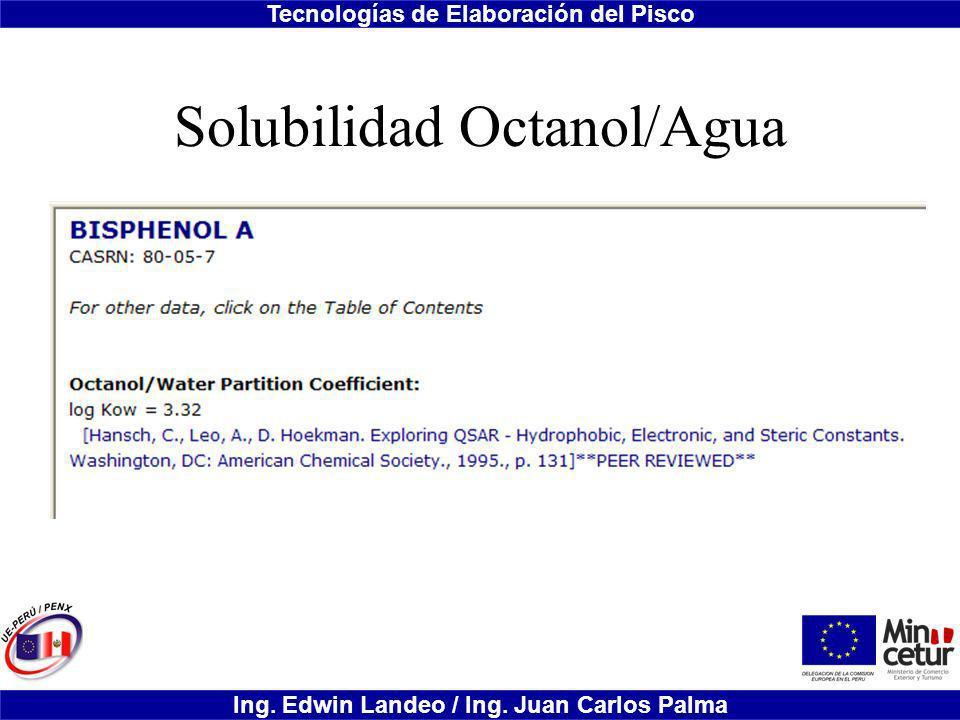 Solubilidad Octanol/Agua