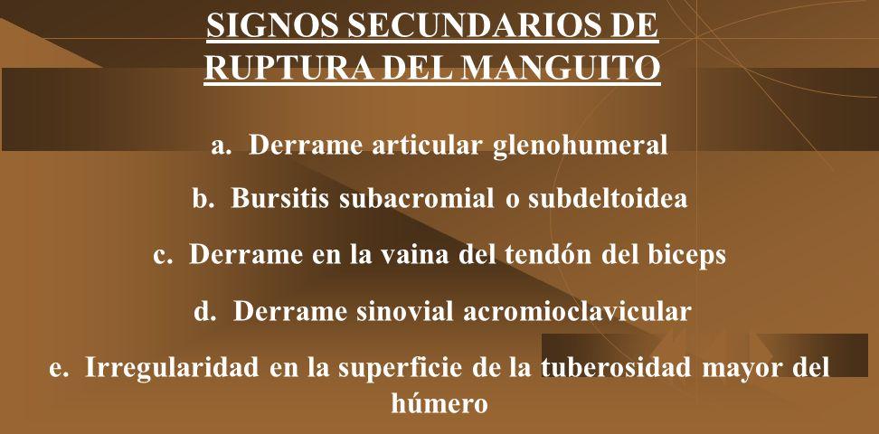 SIGNOS SECUNDARIOS DE RUPTURA DEL MANGUITO