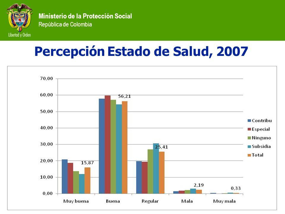Percepción Estado de Salud, 2007