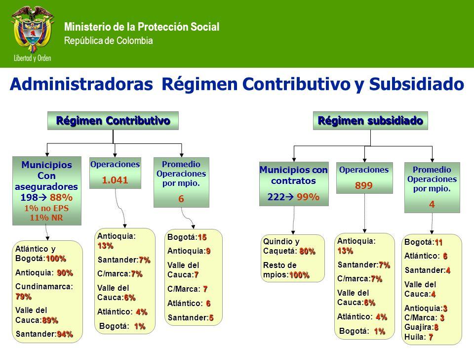 Administradoras Régimen Contributivo y Subsidiado