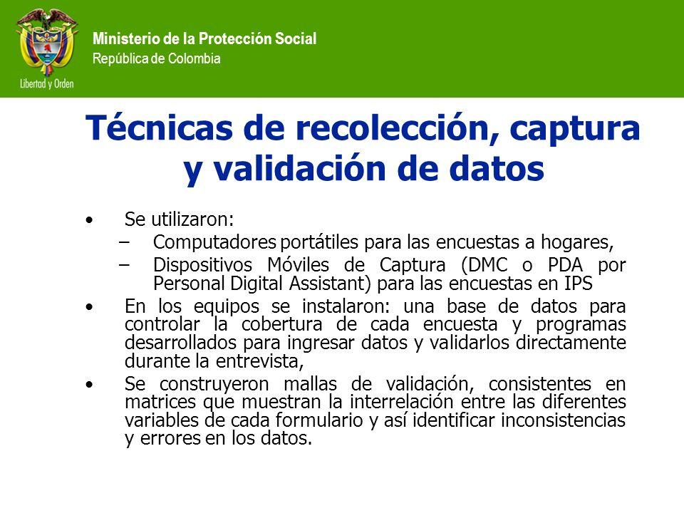 Técnicas de recolección, captura y validación de datos