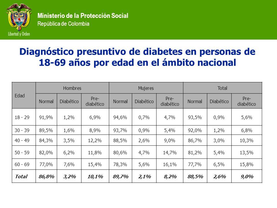 Diagnóstico presuntivo de diabetes en personas de 18-69 años por edad en el ámbito nacional