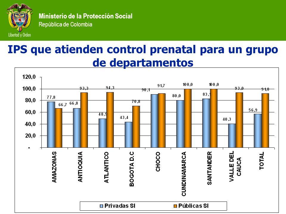 IPS que atienden control prenatal para un grupo de departamentos