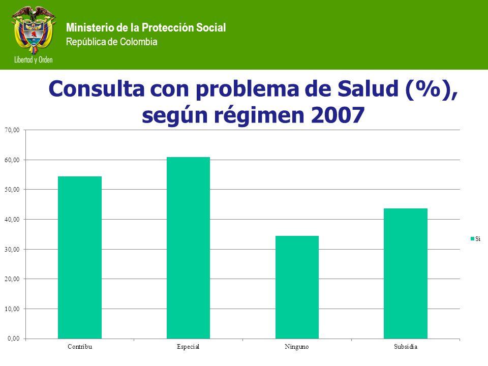 Consulta con problema de Salud (%), según régimen 2007