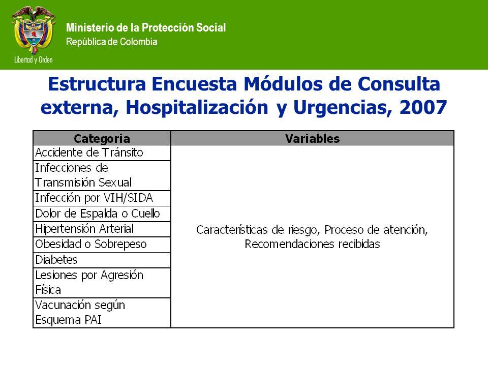 Estructura Encuesta Módulos de Consulta externa, Hospitalización y Urgencias, 2007