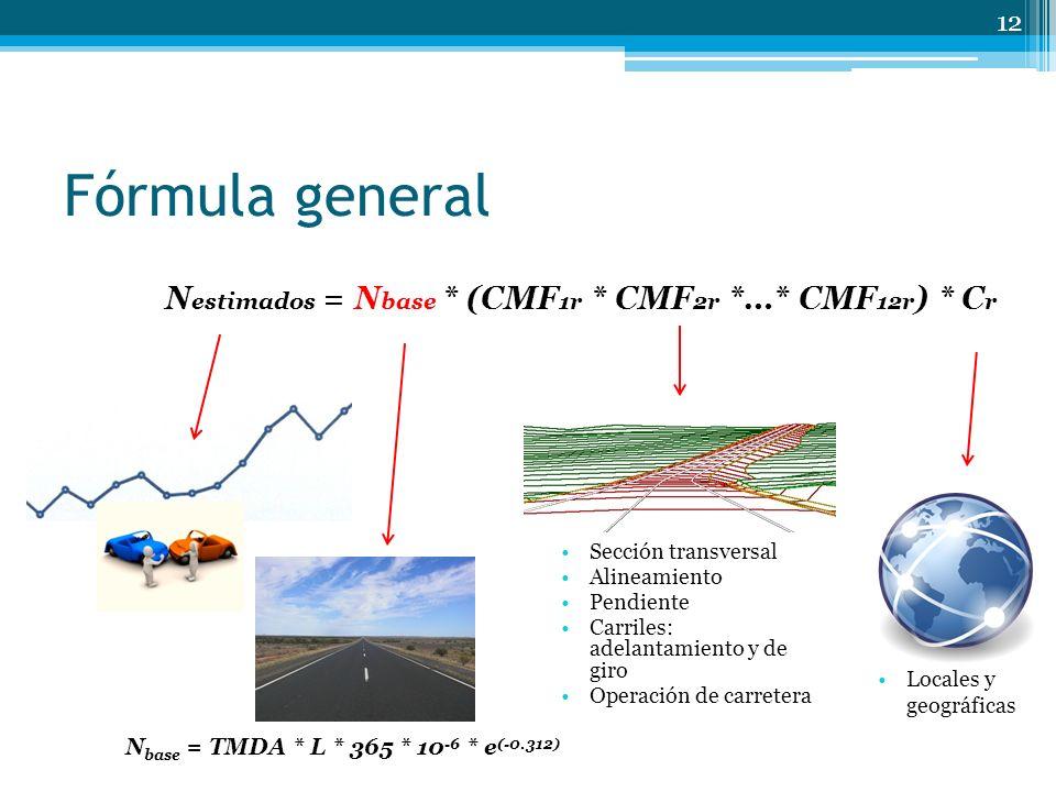 Fórmula general Nestimados = Nbase * (CMF1r * CMF2r *…* CMF12r) * Cr