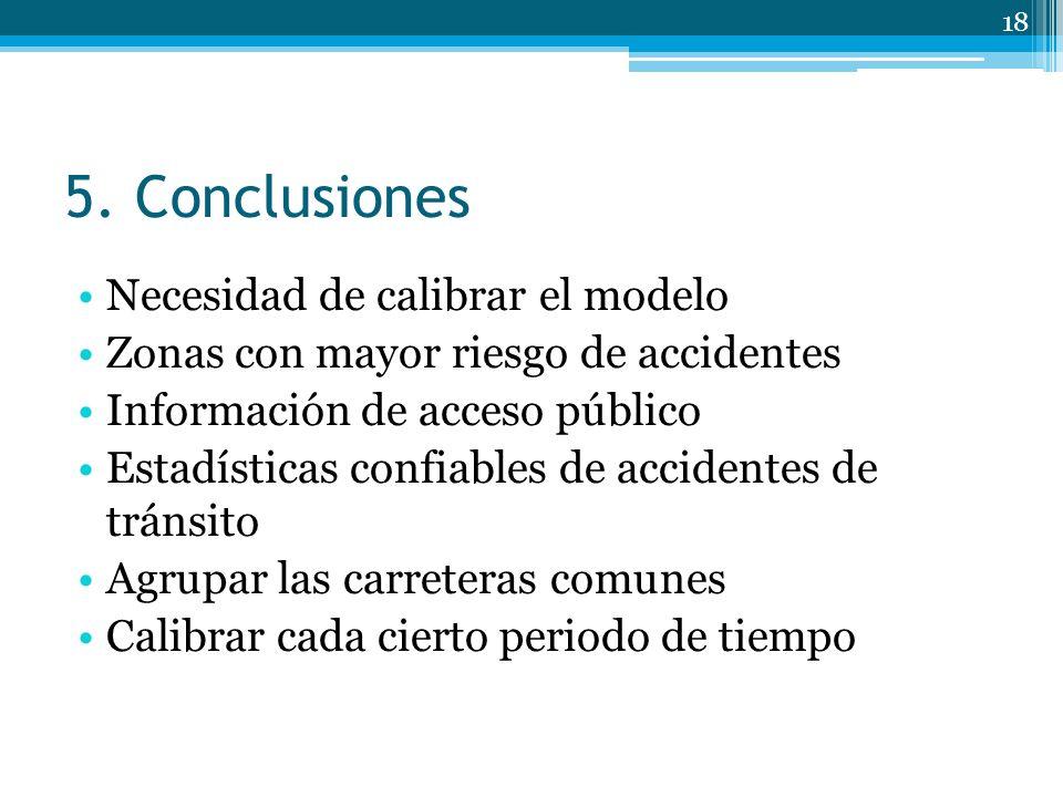 5. Conclusiones Necesidad de calibrar el modelo