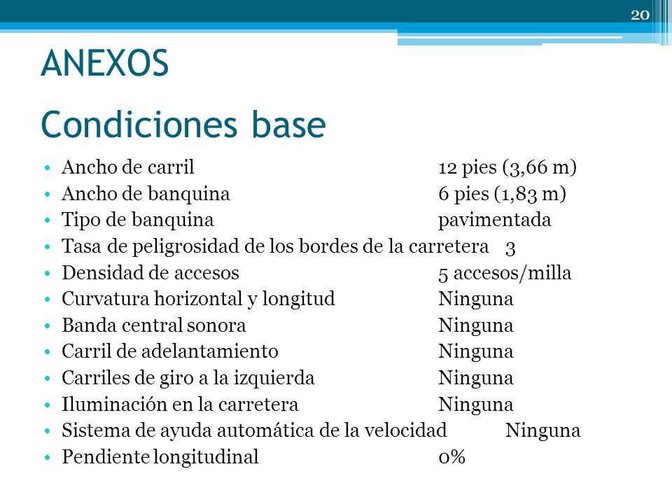 ANEXOS Condiciones base Ancho de carril 12 pies (3,66 m)