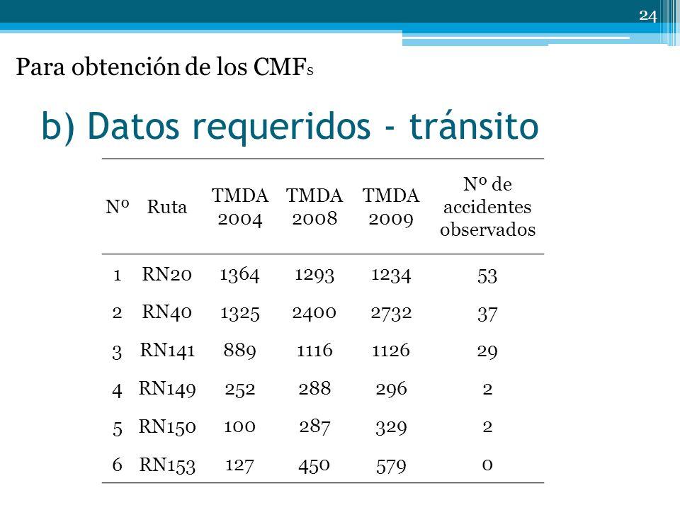 b) Datos requeridos - tránsito
