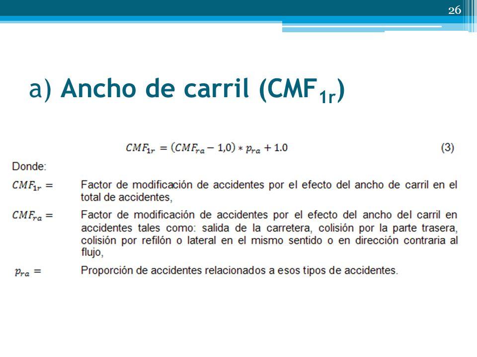 a) Ancho de carril (CMF1r)