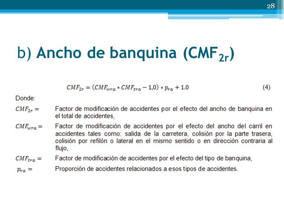 b) Ancho de banquina (CMF2r)