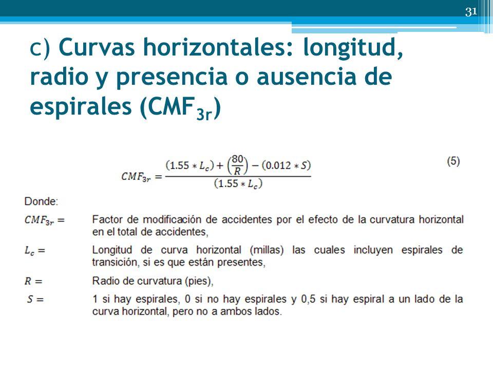 c) Curvas horizontales: longitud, radio y presencia o ausencia de espirales (CMF3r)
