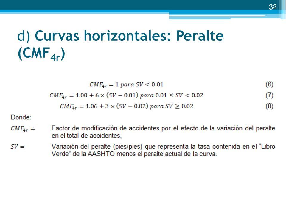 d) Curvas horizontales: Peralte (CMF4r)