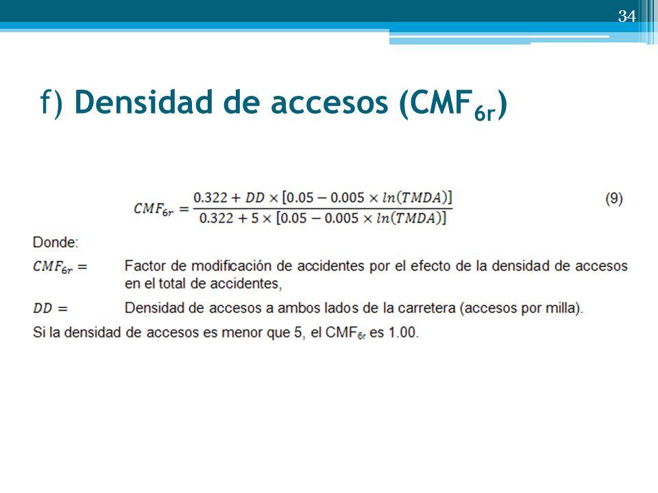 f) Densidad de accesos (CMF6r)