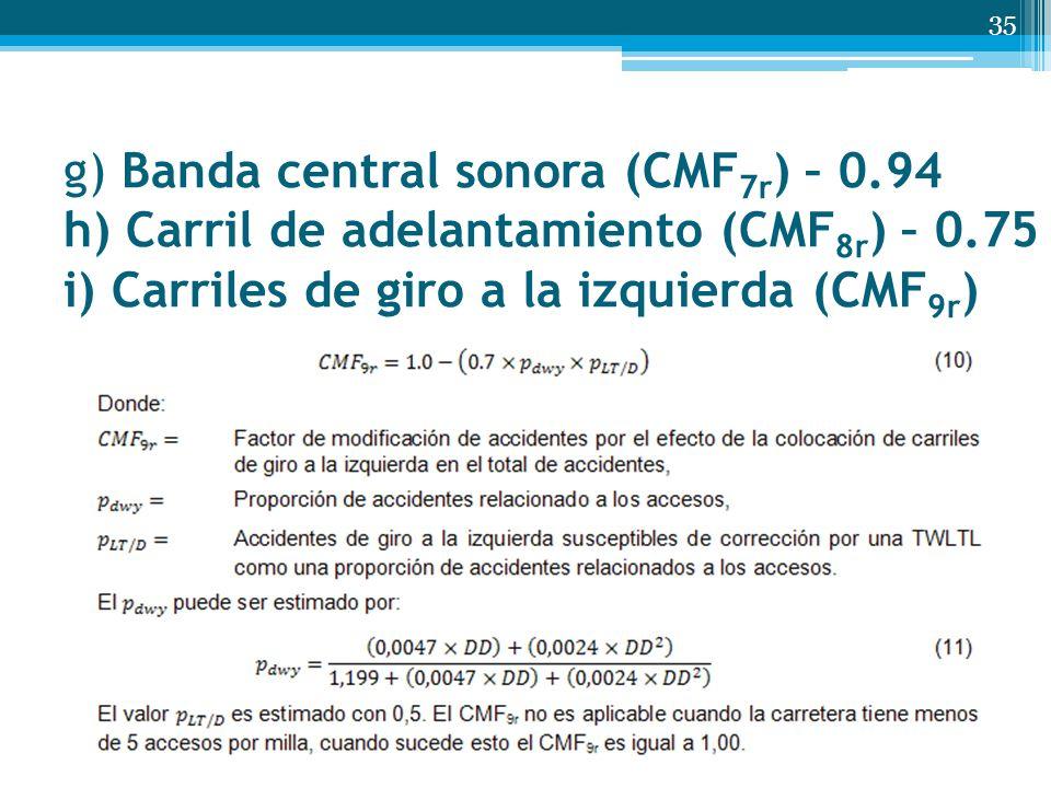 g) Banda central sonora (CMF7r) – 0