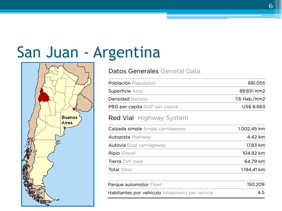 San Juan - Argentina Buenos Aires