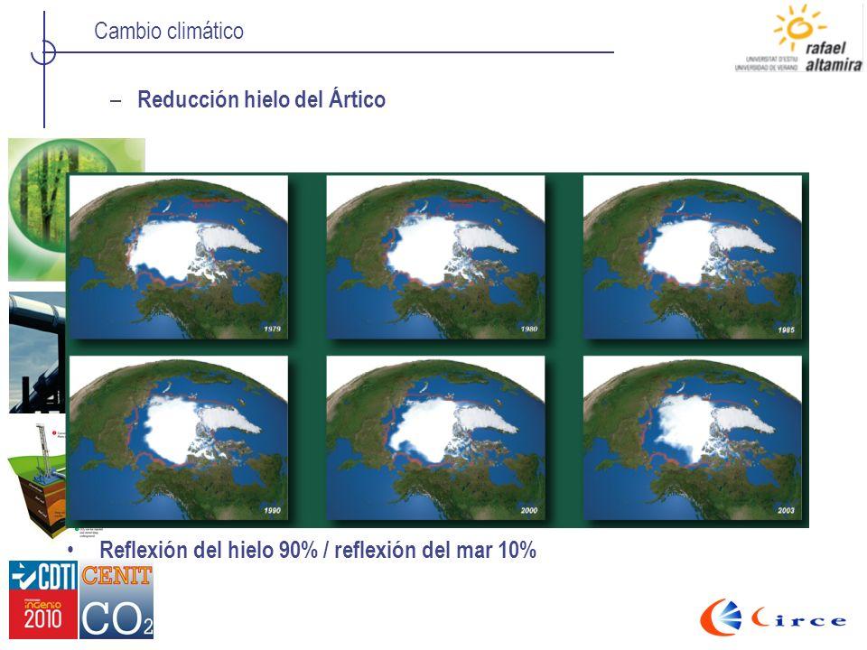Reducción hielo del Ártico